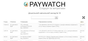paywatc