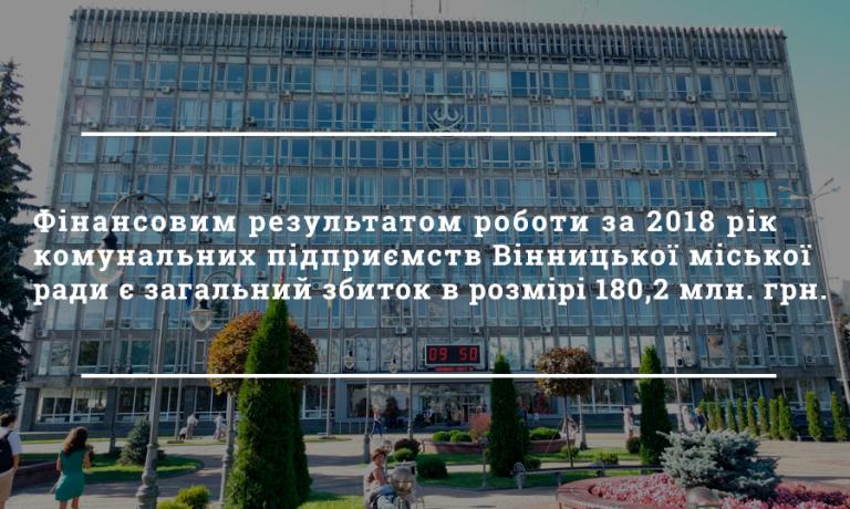 Червенева сесія Вінницької міської ради